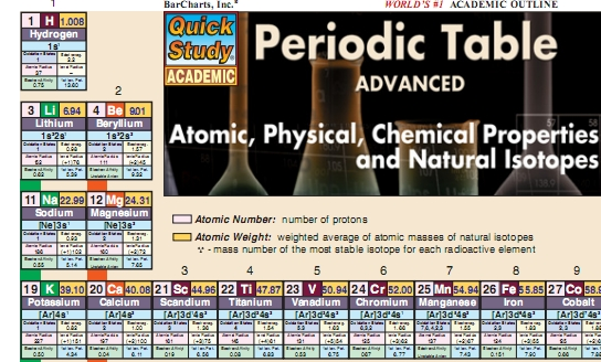 Elements Physical Chemistry Pdf Instalzonealliance